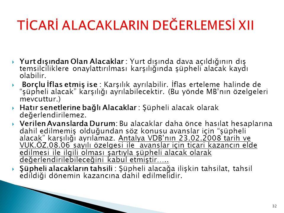 TİCARİ ALACAKLARIN DEĞERLEMESİ XII