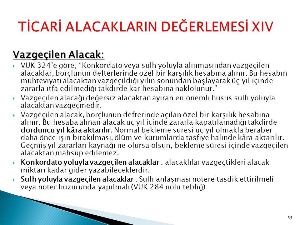 TİCARİ ALACAKLARIN DEĞERLEMESİ XIV