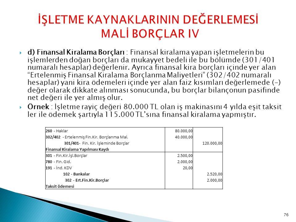 İŞLETME KAYNAKLARININ DEĞERLEMESİ MALİ BORÇLAR IV
