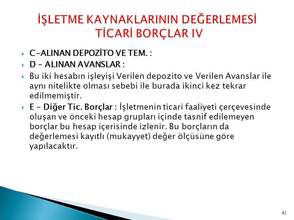 İŞLETME KAYNAKLARININ DEĞERLEMESİ TİCARİ BORÇLAR IV