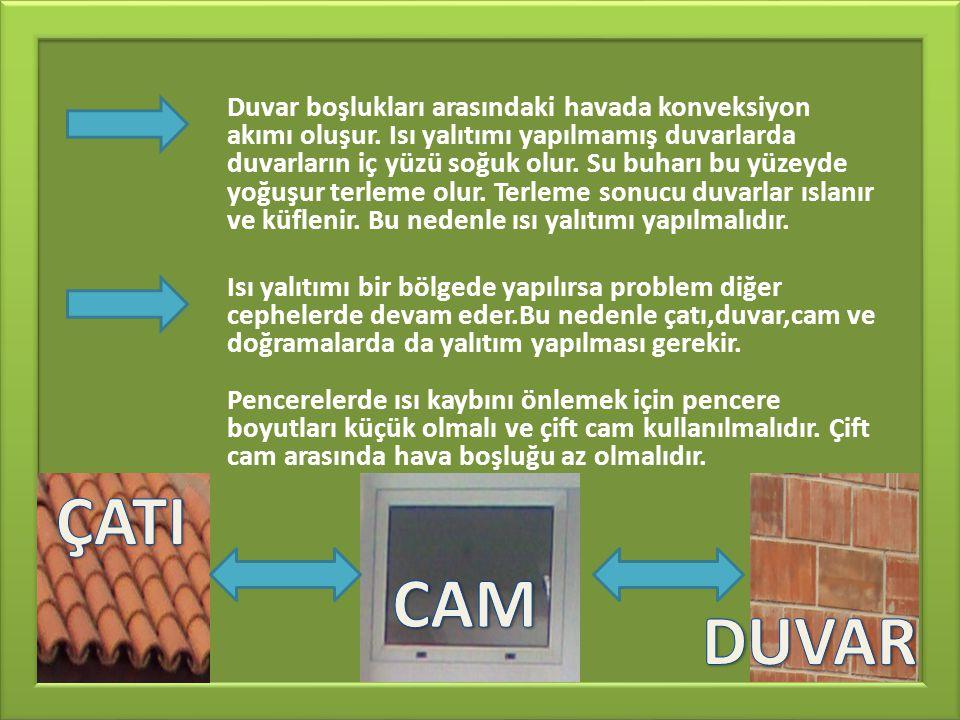 Duvar boşlukları arasındaki havada konveksiyon akımı oluşur