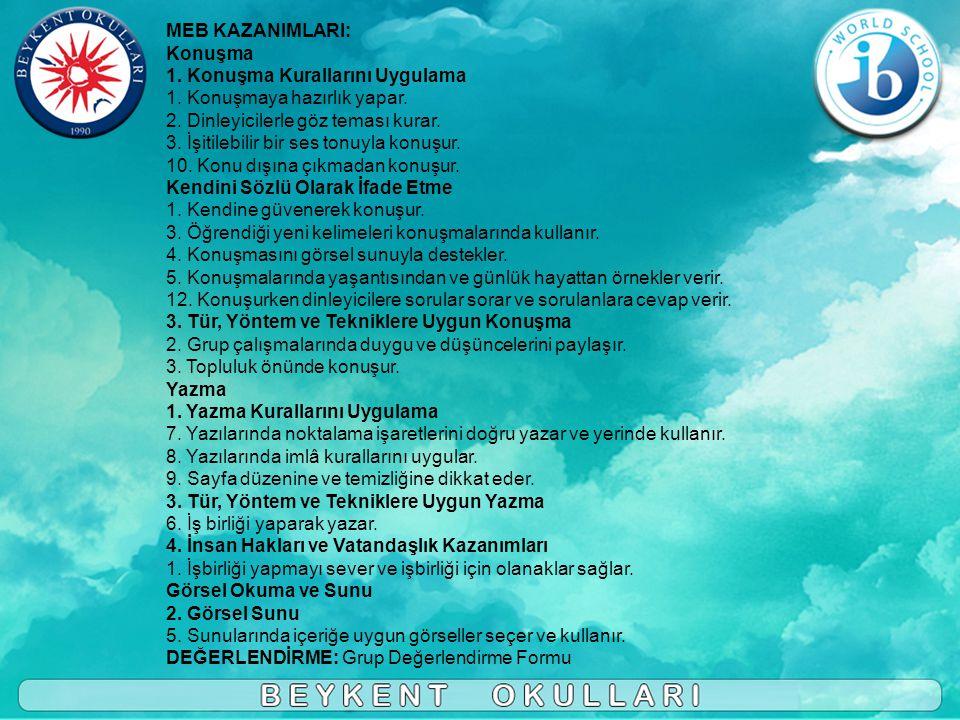 MEB KAZANIMLARI: Konuşma 1. Konuşma Kurallarını Uygulama