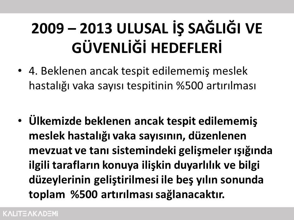 2009 – 2013 ULUSAL İŞ SAĞLIĞI VE GÜVENLİĞİ HEDEFLERİ