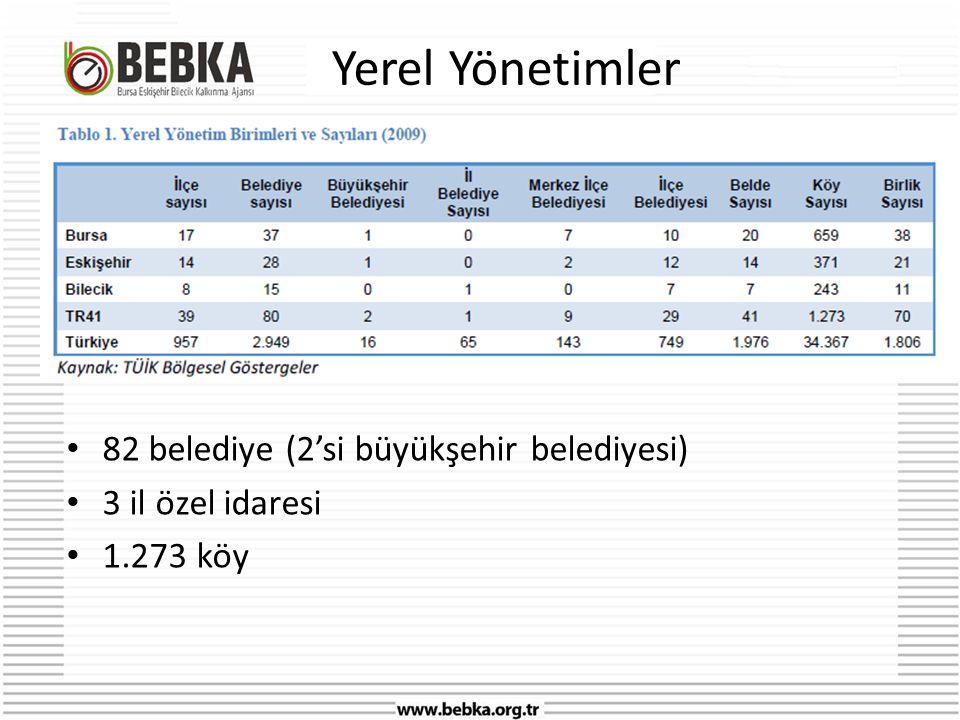 Yerel Yönetimler 82 belediye (2'si büyükşehir belediyesi)