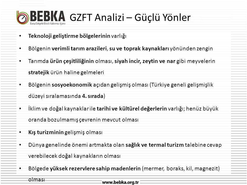 GZFT Analizi – Güçlü Yönler