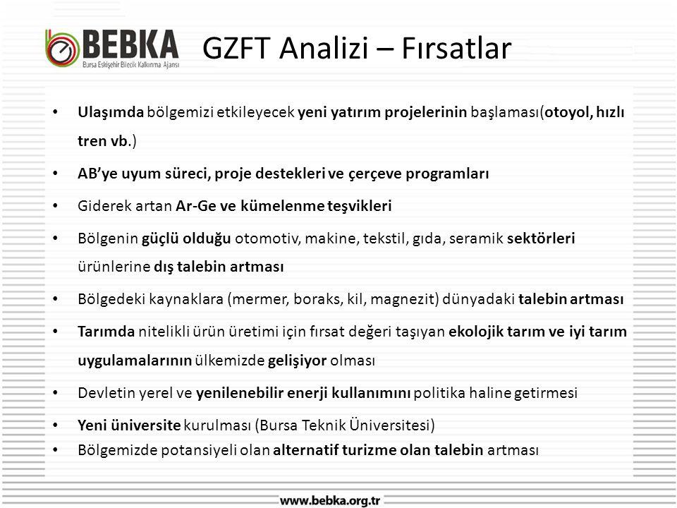 GZFT Analizi – Fırsatlar
