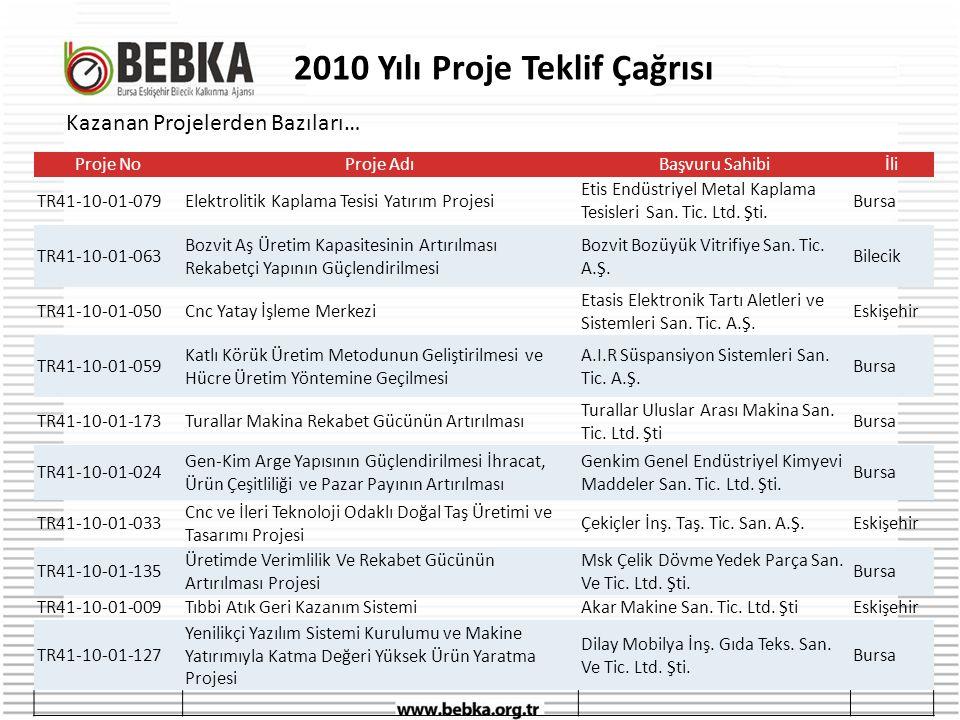 2010 Yılı Proje Teklif Çağrısı