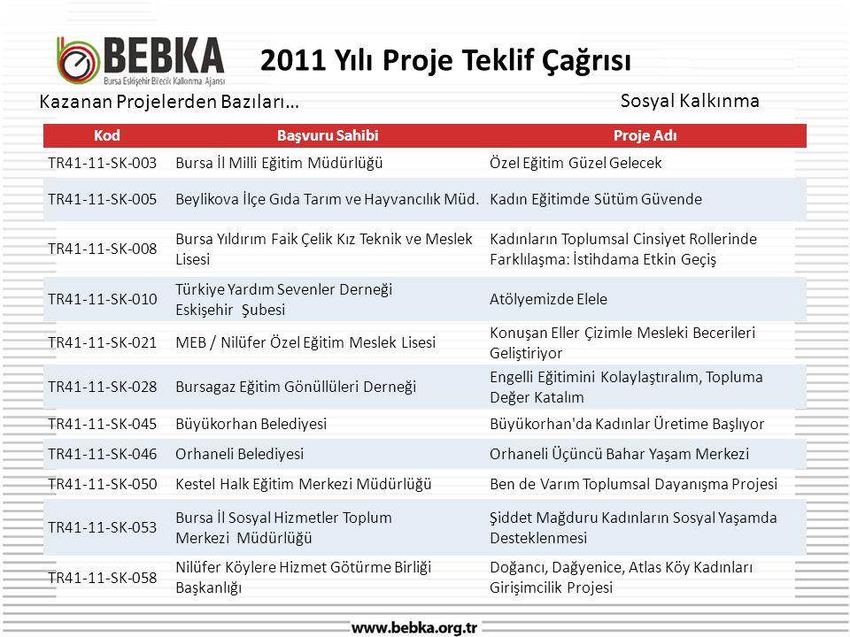 2011 Yılı Proje Teklif Çağrısı