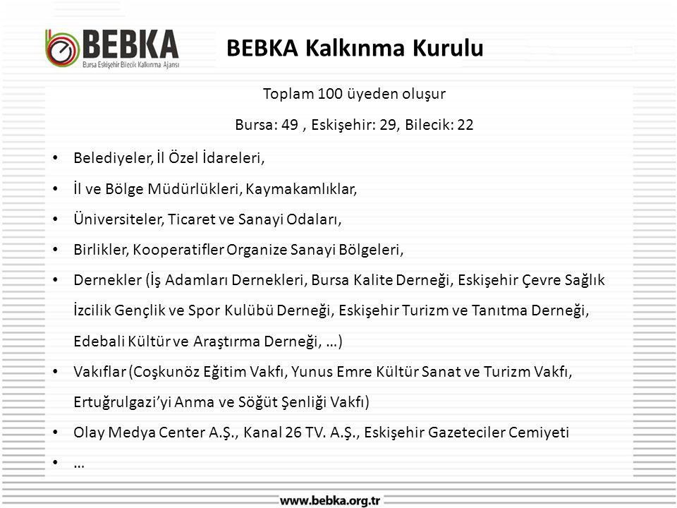 Bursa: 49 , Eskişehir: 29, Bilecik: 22