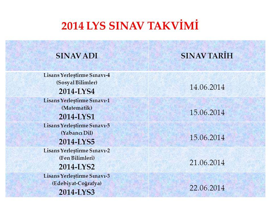 2014 LYS SINAV TAKVİMİ SINAV ADI SINAV TARİH 2014-LYS4 14.06.2014