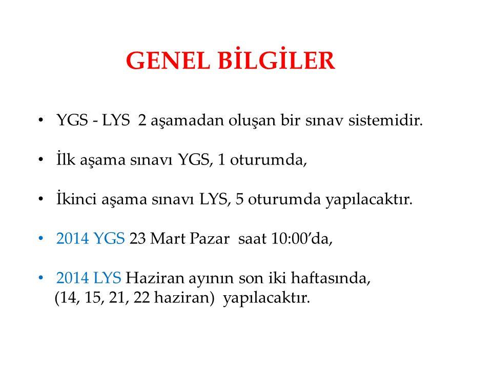 GENEL BİLGİLER YGS - LYS 2 aşamadan oluşan bir sınav sistemidir.