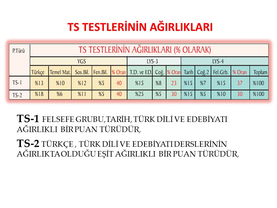 TS TESTLERİNİN AĞIRLIKLARI