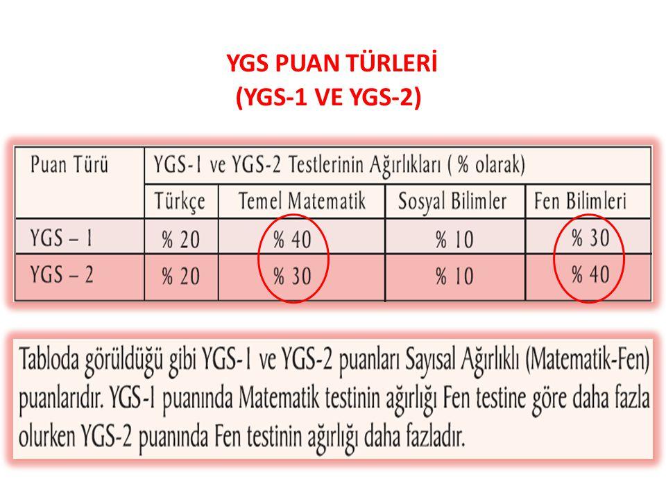 YGS PUAN TÜRLERİ (YGS-1 VE YGS-2)