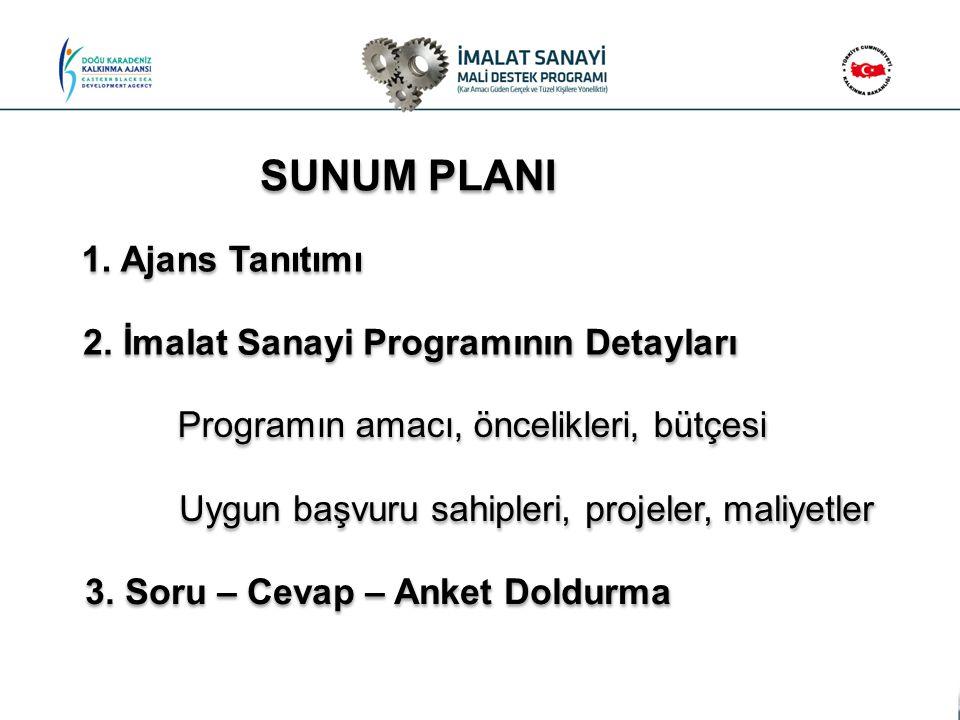 SUNUM PLANI 1. Ajans Tanıtımı 2. İmalat Sanayi Programının Detayları