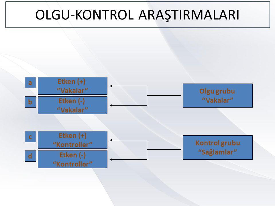 OLGU-KONTROL ARAŞTIRMALARI