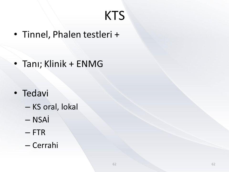 KTS Tinnel, Phalen testleri + Tanı; Klinik + ENMG Tedavi