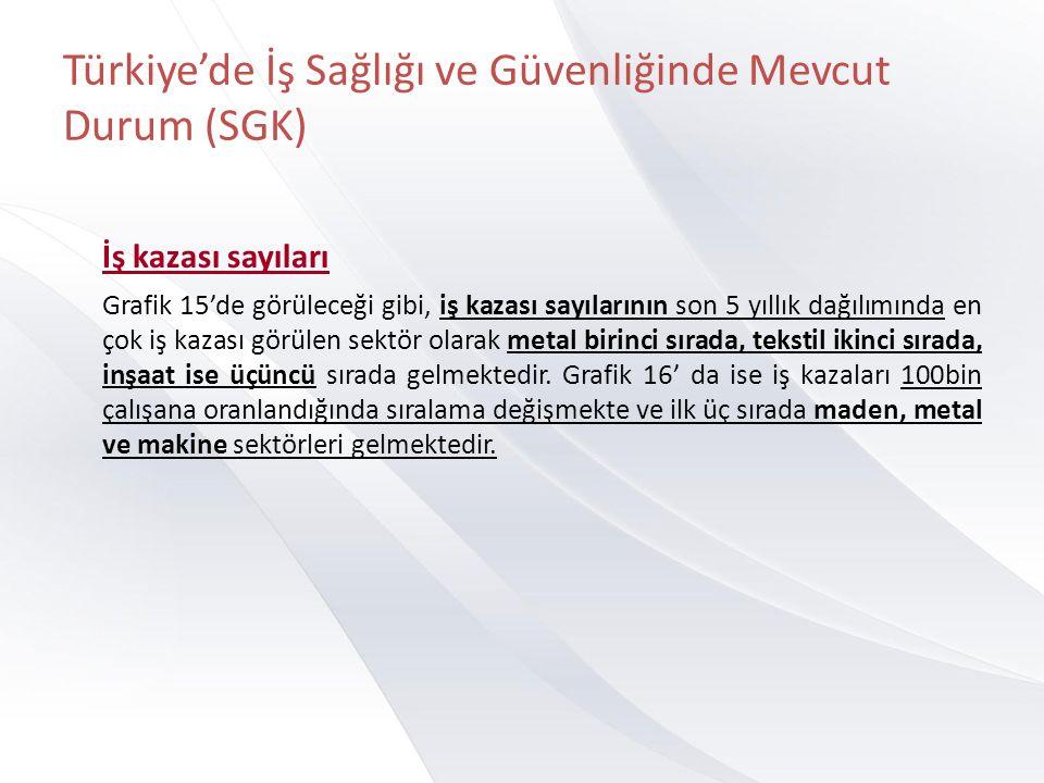 Türkiye'de İş Sağlığı ve Güvenliğinde Mevcut Durum (SGK)