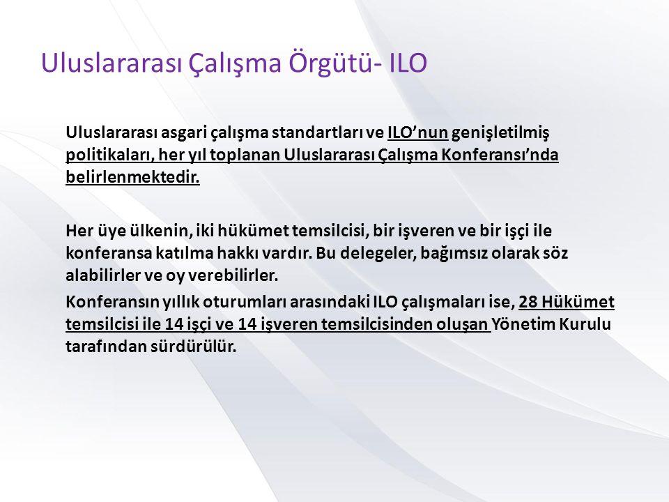 Uluslararası Çalışma Örgütü- ILO