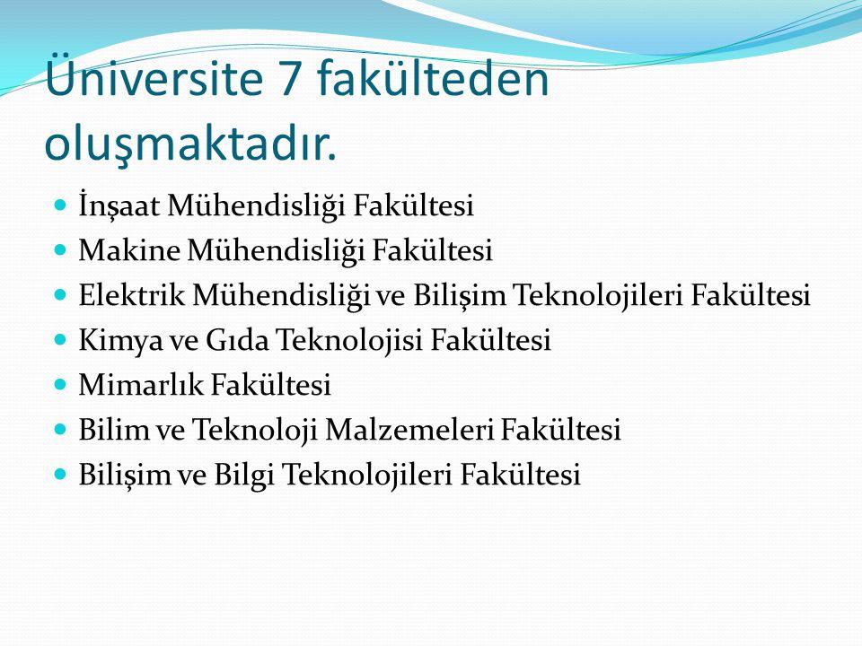 Üniversite 7 fakülteden oluşmaktadır.