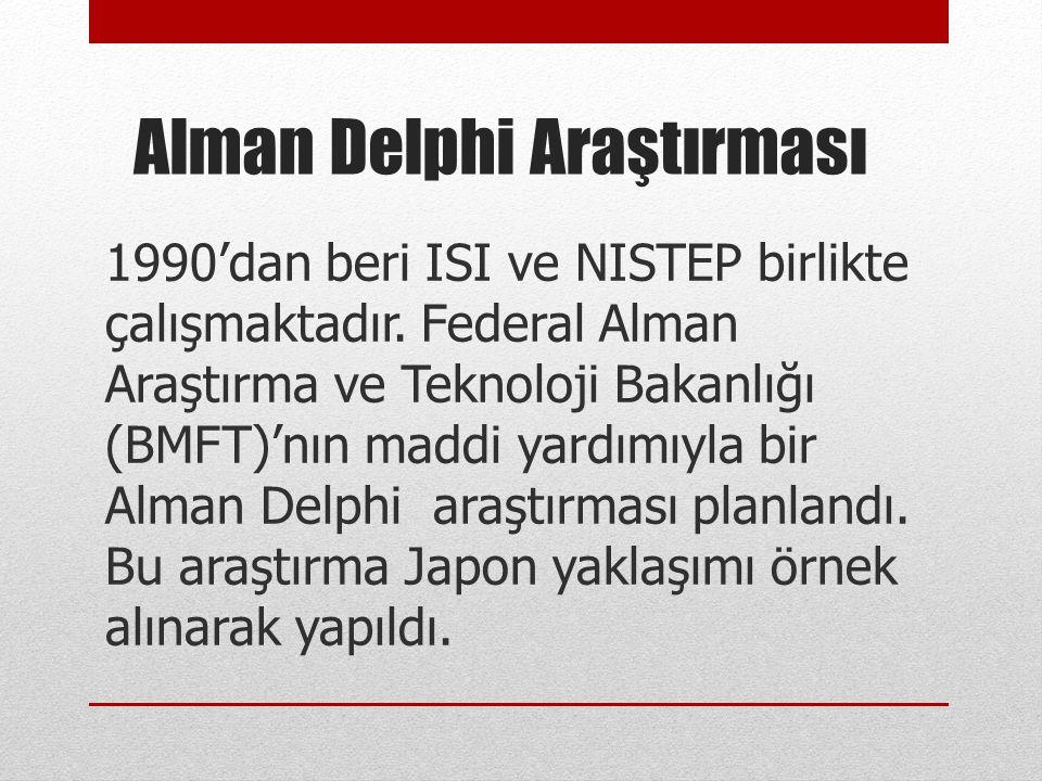 Alman Delphi Araştırması