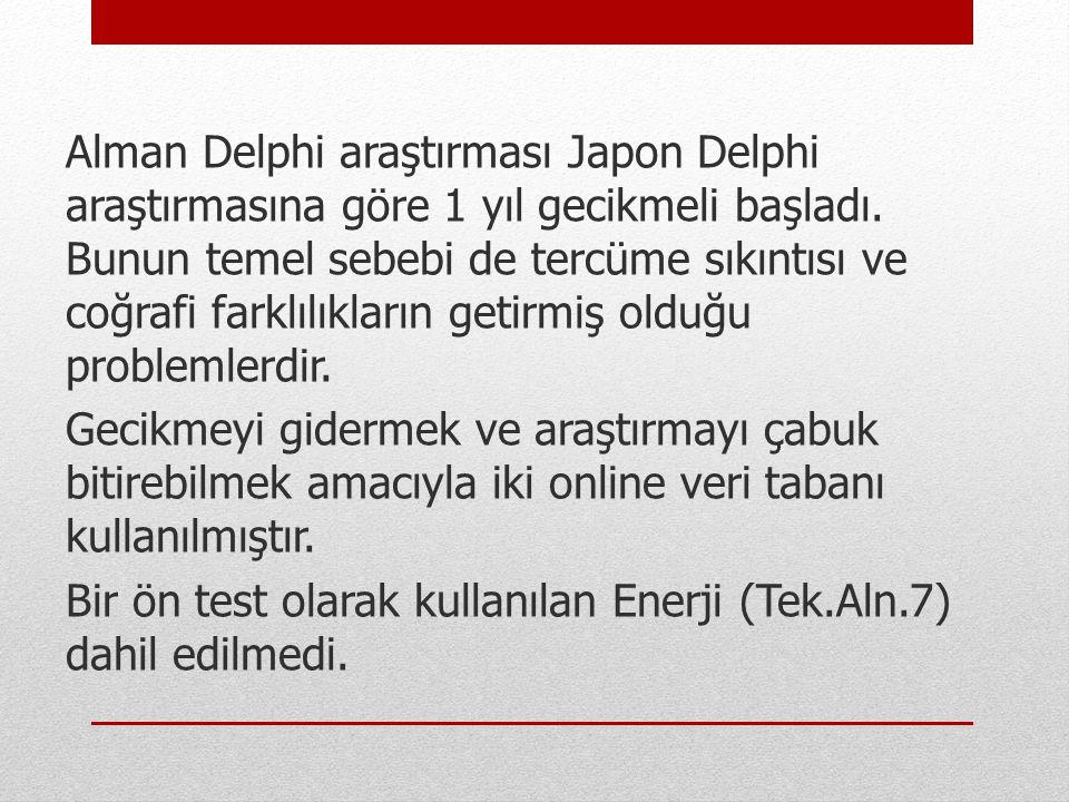 Alman Delphi araştırması Japon Delphi araştırmasına göre 1 yıl gecikmeli başladı.