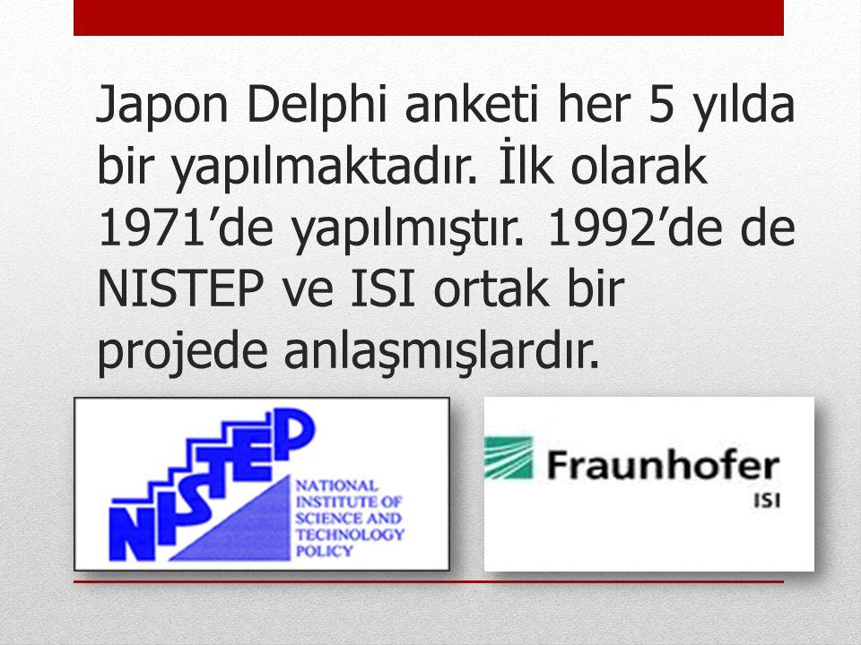 Japon Delphi anketi her 5 yılda bir yapılmaktadır