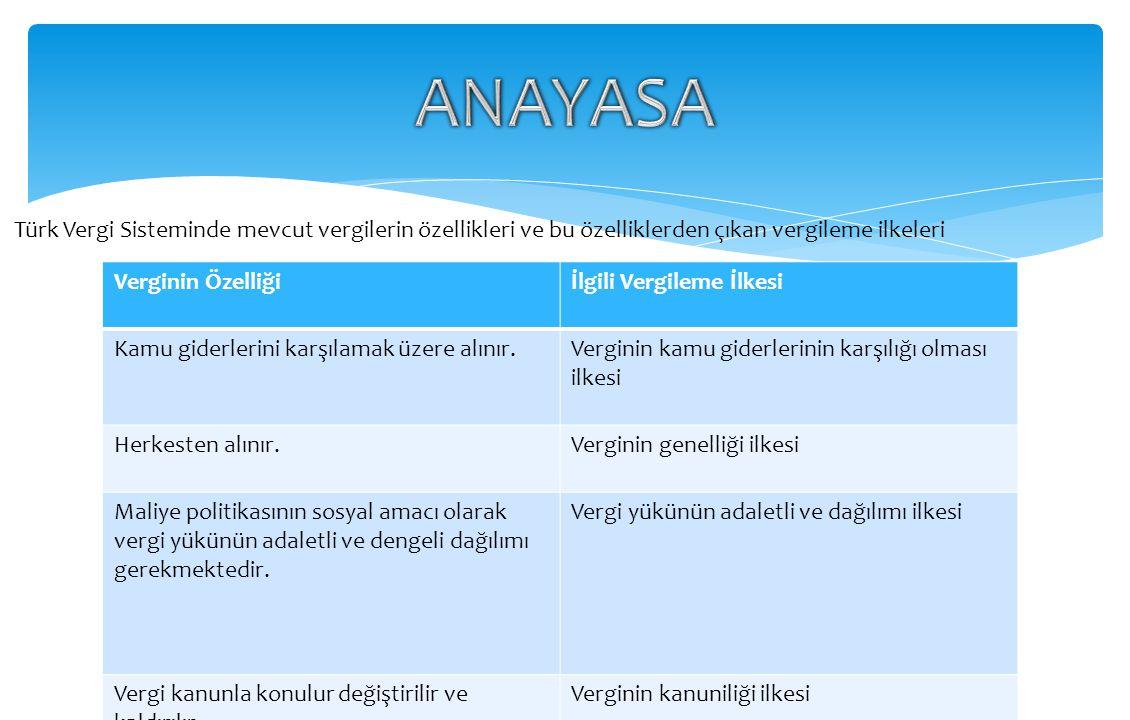 ANAYASA Türk Vergi Sisteminde mevcut vergilerin özellikleri ve bu özelliklerden çıkan vergileme ilkeleri.