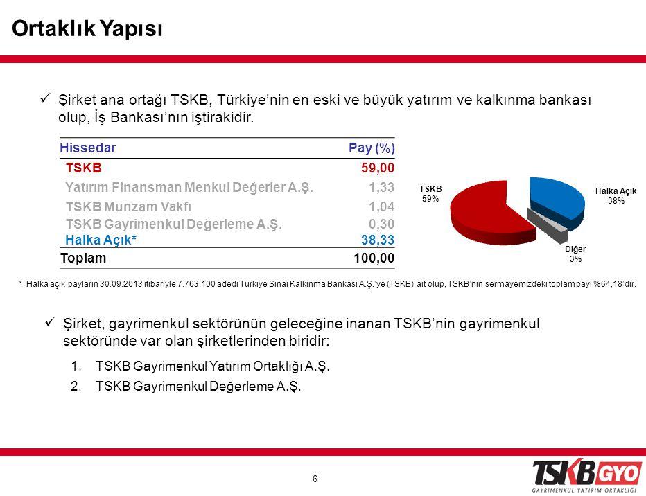 Ortaklık Yapısı Şirket ana ortağı TSKB, Türkiye'nin en eski ve büyük yatırım ve kalkınma bankası olup, İş Bankası'nın iştirakidir.