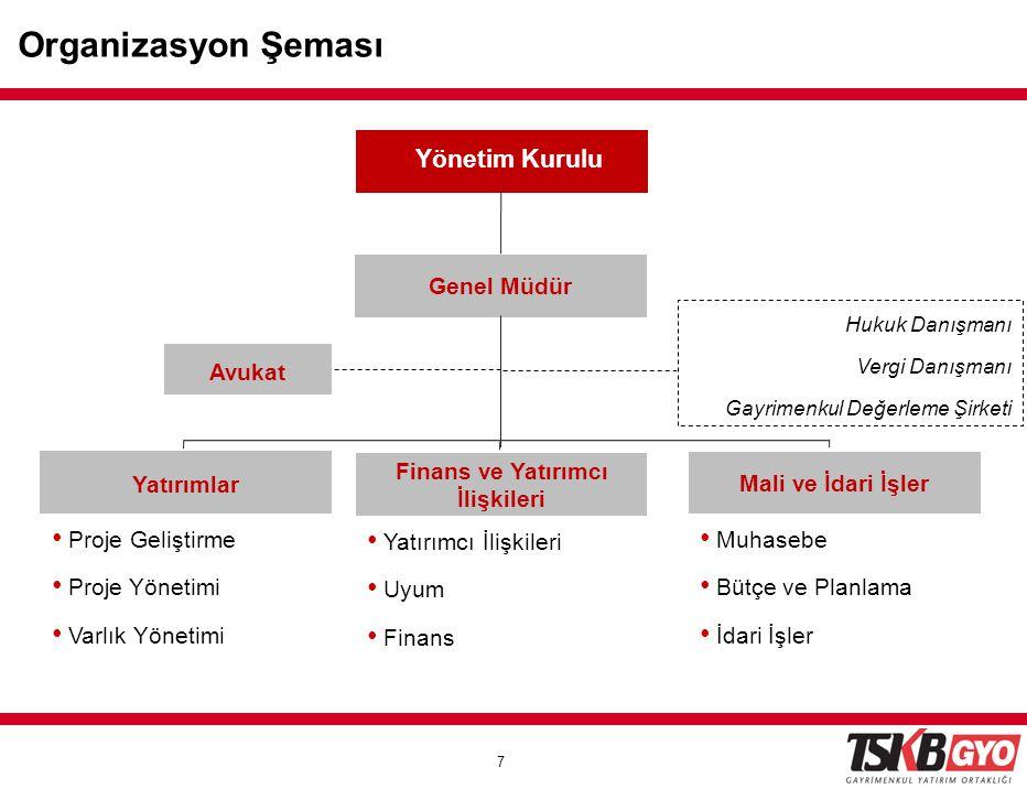 Finans ve Yatırımcı İlişkileri
