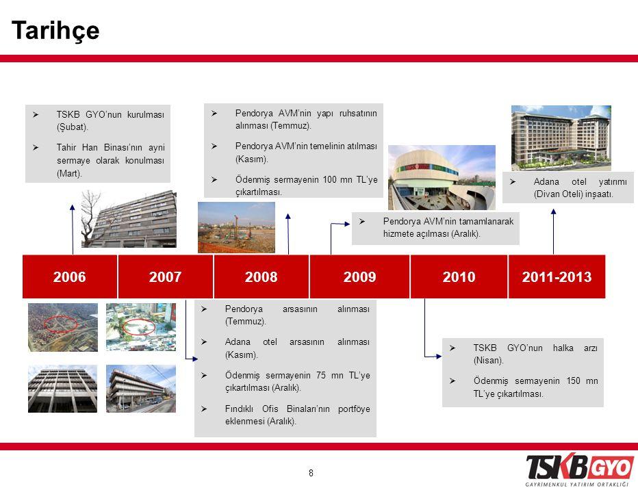 Tarihçe TSKB GYO'nun kurulması (Şubat). Tahir Han Binası'nın ayni sermaye olarak konulması (Mart).