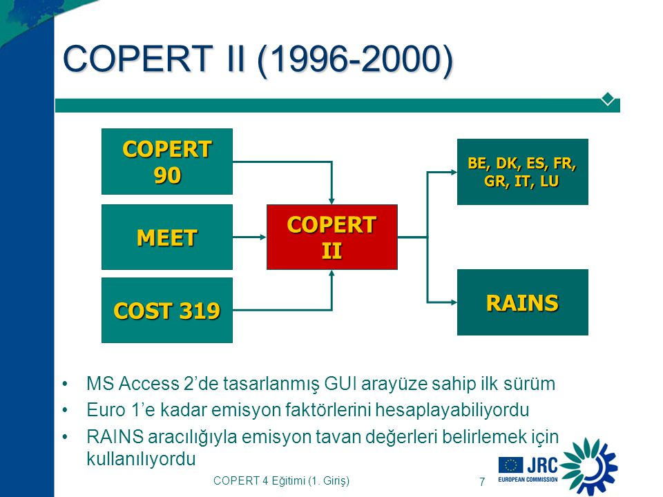 COPERT 4 Eğitimi (1. Giriş)