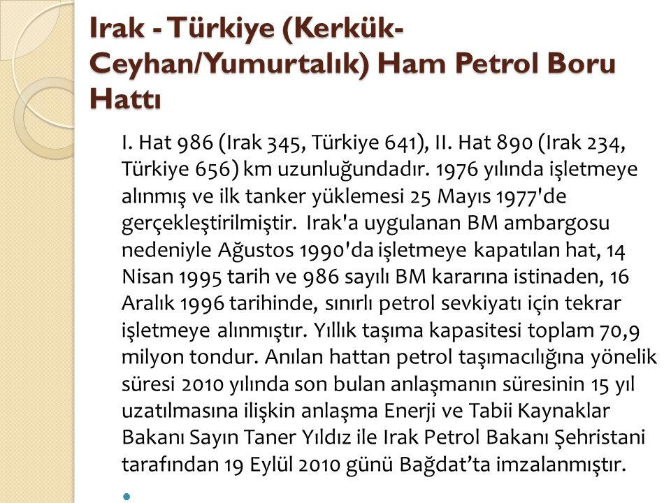 Irak - Türkiye (Kerkük-Ceyhan/Yumurtalık) Ham Petrol Boru Hattı