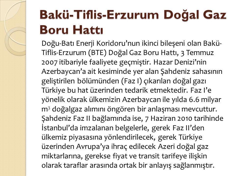 Bakü-Tiflis-Erzurum Doğal Gaz Boru Hattı