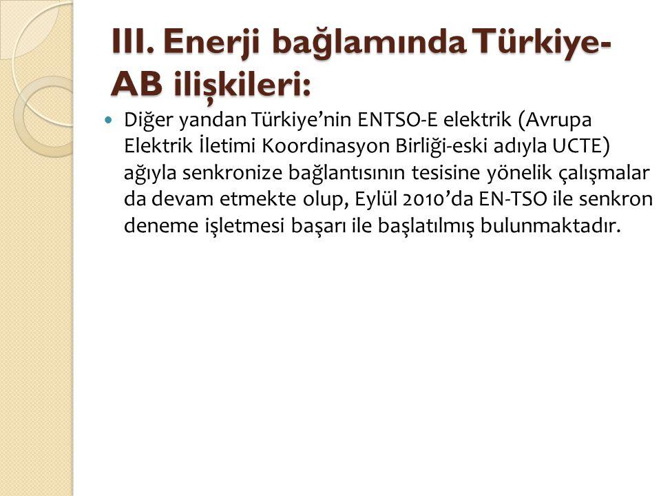 III. Enerji bağlamında Türkiye-AB ilişkileri: