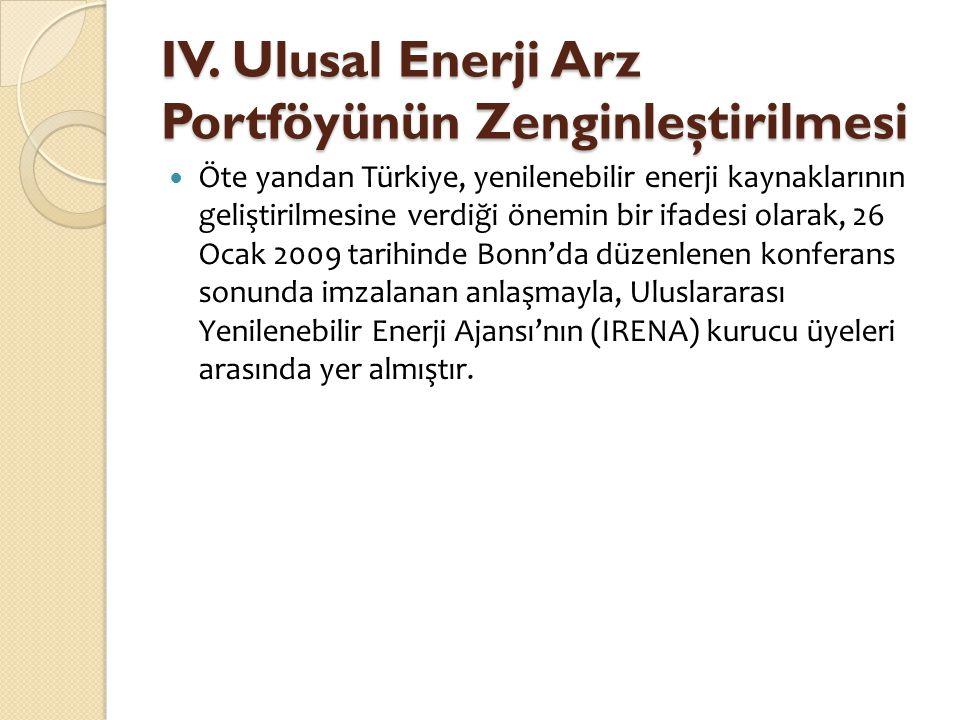 IV. Ulusal Enerji Arz Portföyünün Zenginleştirilmesi