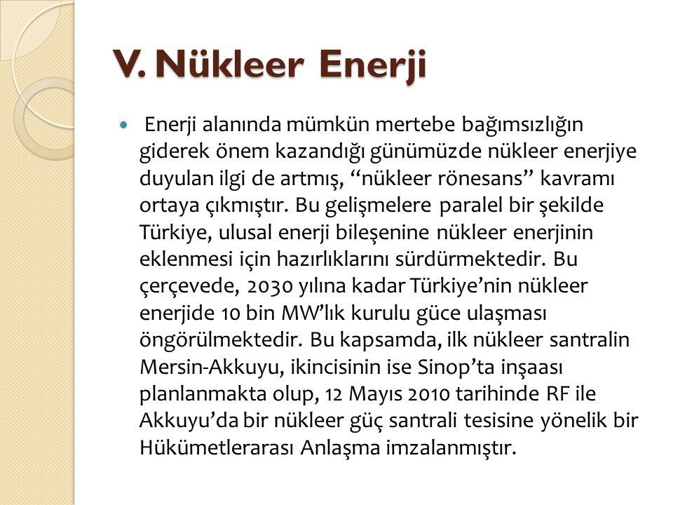 V. Nükleer Enerji