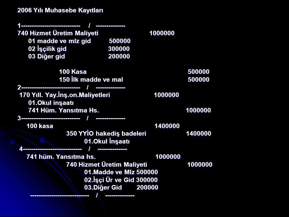 2006 Yılı Muhasebe Kayıtları