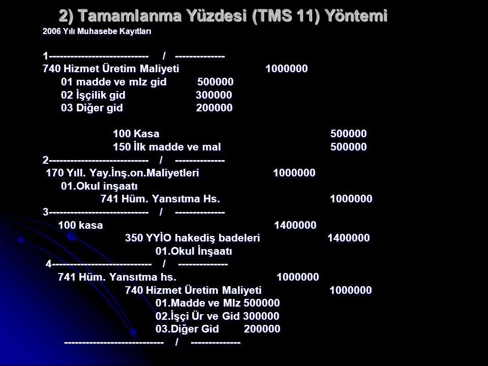 2) Tamamlanma Yüzdesi (TMS 11) Yöntemi