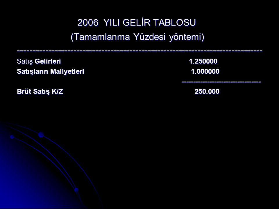 2006 YILI GELİR TABLOSU (Tamamlanma Yüzdesi yöntemi)
