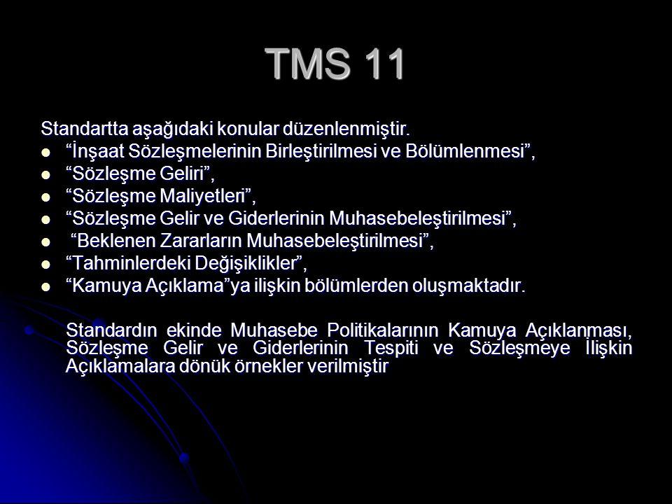 TMS 11 Standartta aşağıdaki konular düzenlenmiştir.