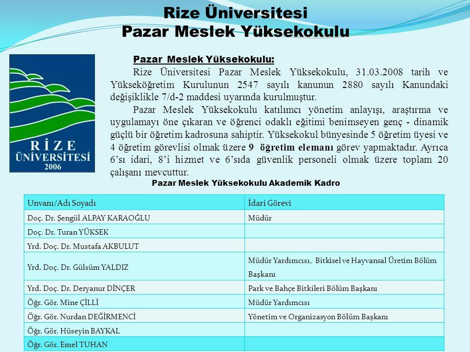 Rize Üniversitesi Pazar Meslek Yüksekokulu