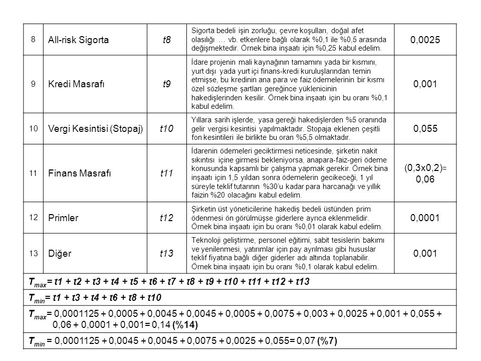 Vergi Kesintisi (Stopaj) t10 0,055