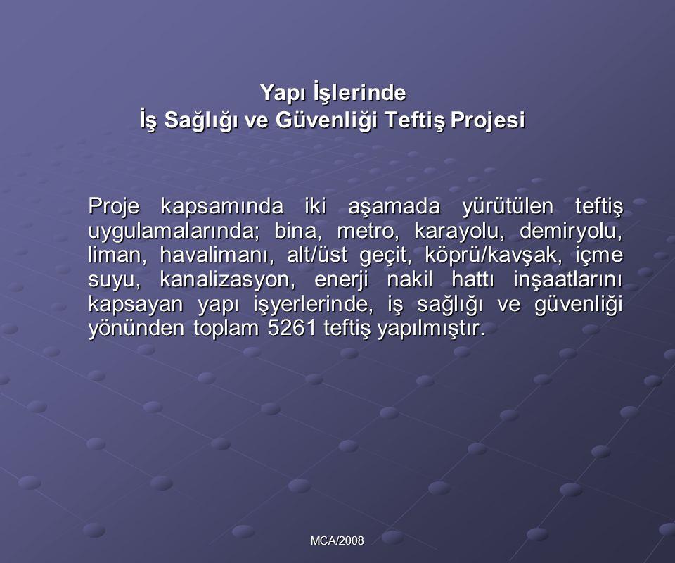Yapı İşlerinde İş Sağlığı ve Güvenliği Teftiş Projesi