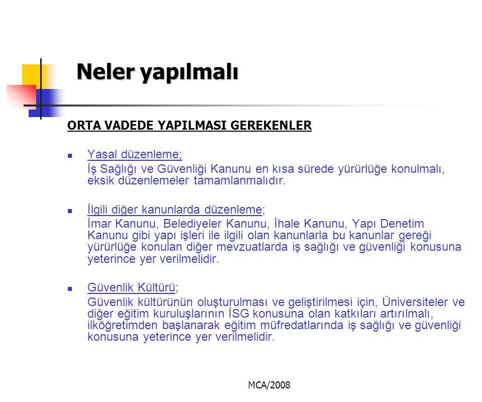 Neler yapılmalı ORTA VADEDE YAPILMASI GEREKENLER Yasal düzenleme;