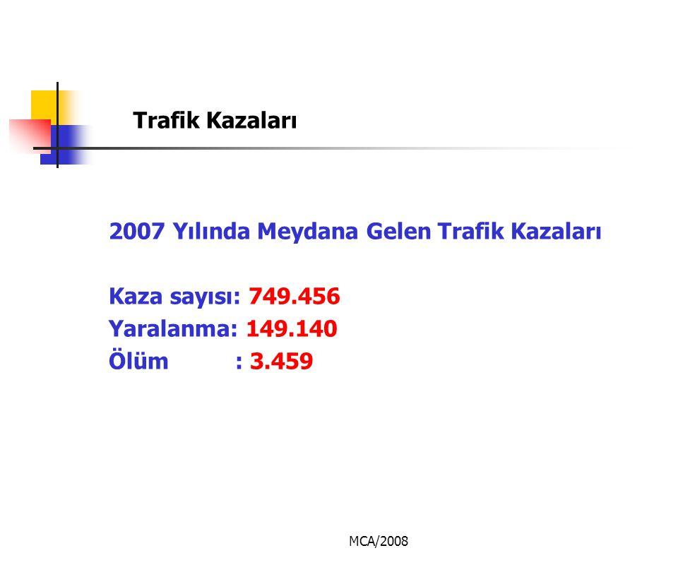 2007 Yılında Meydana Gelen Trafik Kazaları Kaza sayısı: 749.456