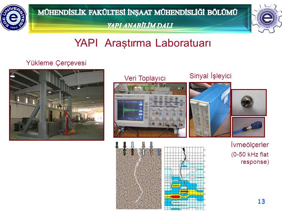YAPI Araştırma Laboratuarı