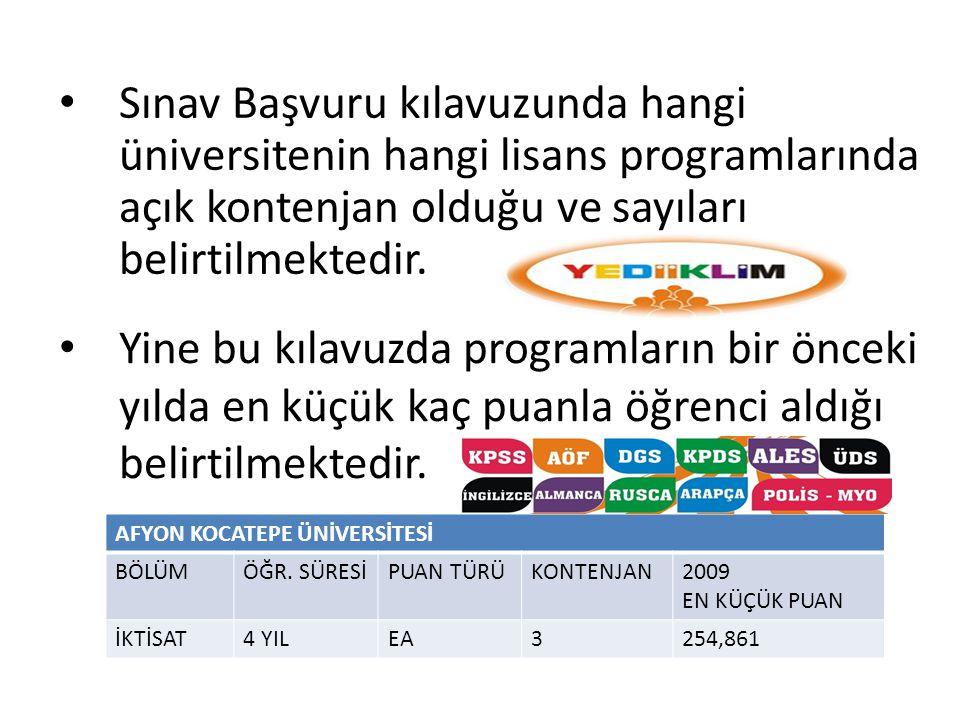 Sınav Başvuru kılavuzunda hangi üniversitenin hangi lisans programlarında açık kontenjan olduğu ve sayıları belirtilmektedir.