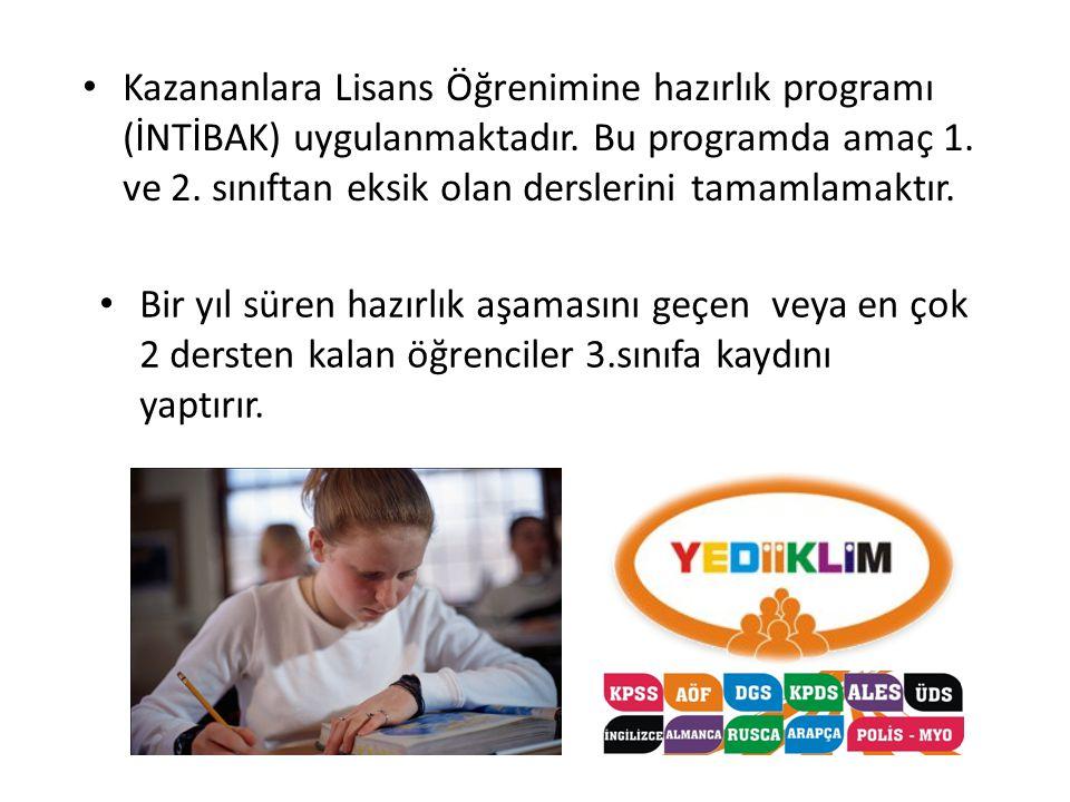 Kazananlara Lisans Öğrenimine hazırlık programı (İNTİBAK) uygulanmaktadır. Bu programda amaç 1. ve 2. sınıftan eksik olan derslerini tamamlamaktır.