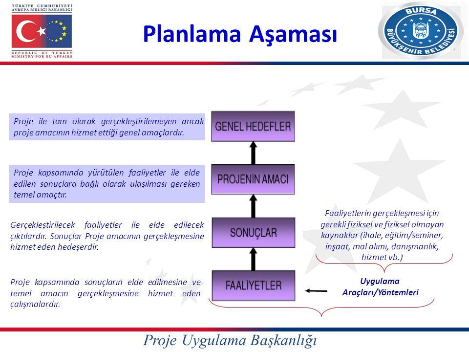 Planlama Aşaması Proje Uygulama Başkanlığı