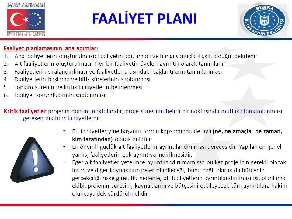 FAALİYET PLANI Faaliyet planlamasının ana adımları